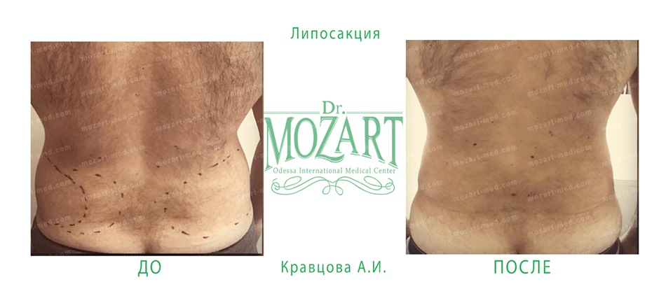 Mozart Medical Center Odessa